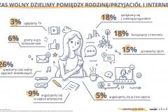 infografika1